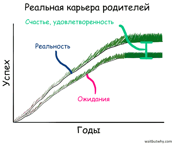 parent_reality_5