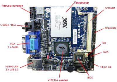 Плата VIA, Mini-ITX