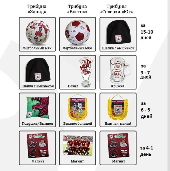 Регулярных посетителей матчей «Рубина» ждут подарки